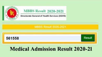 Medical Result 2021 MBBS